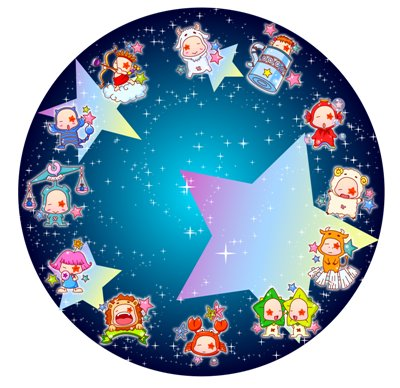 Детский гороскоп. Говорят звёзды.  Ребёнок-Овен. Ребёнок-Телец